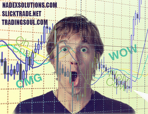Combining Forces Nadex Solutions Slick Trade Trading Soul