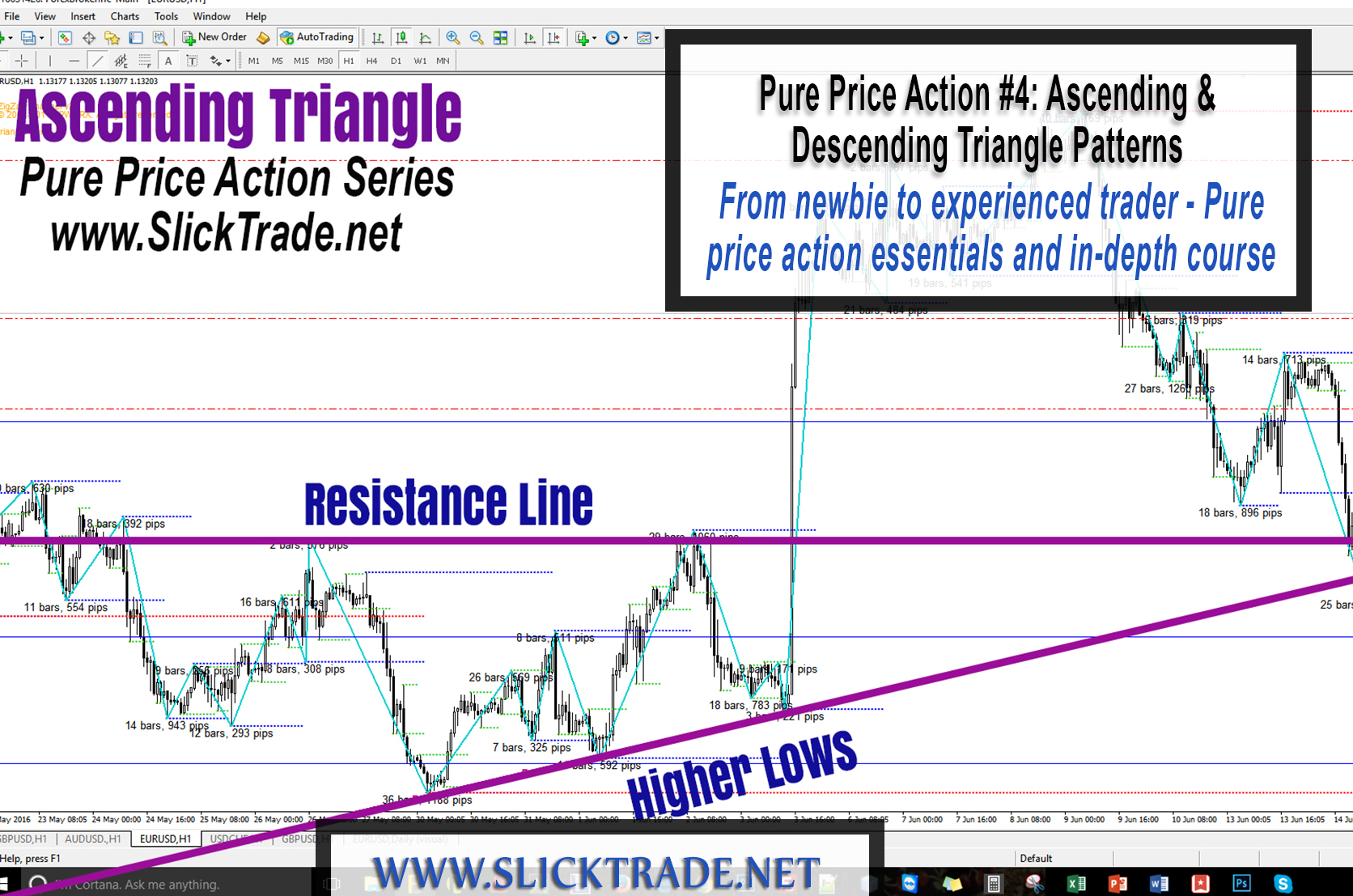 6 Best Price Action Trading Strategies