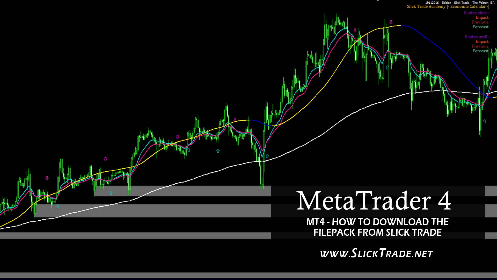 MetaTrader 4 - MT4 - How To Install The File Pack