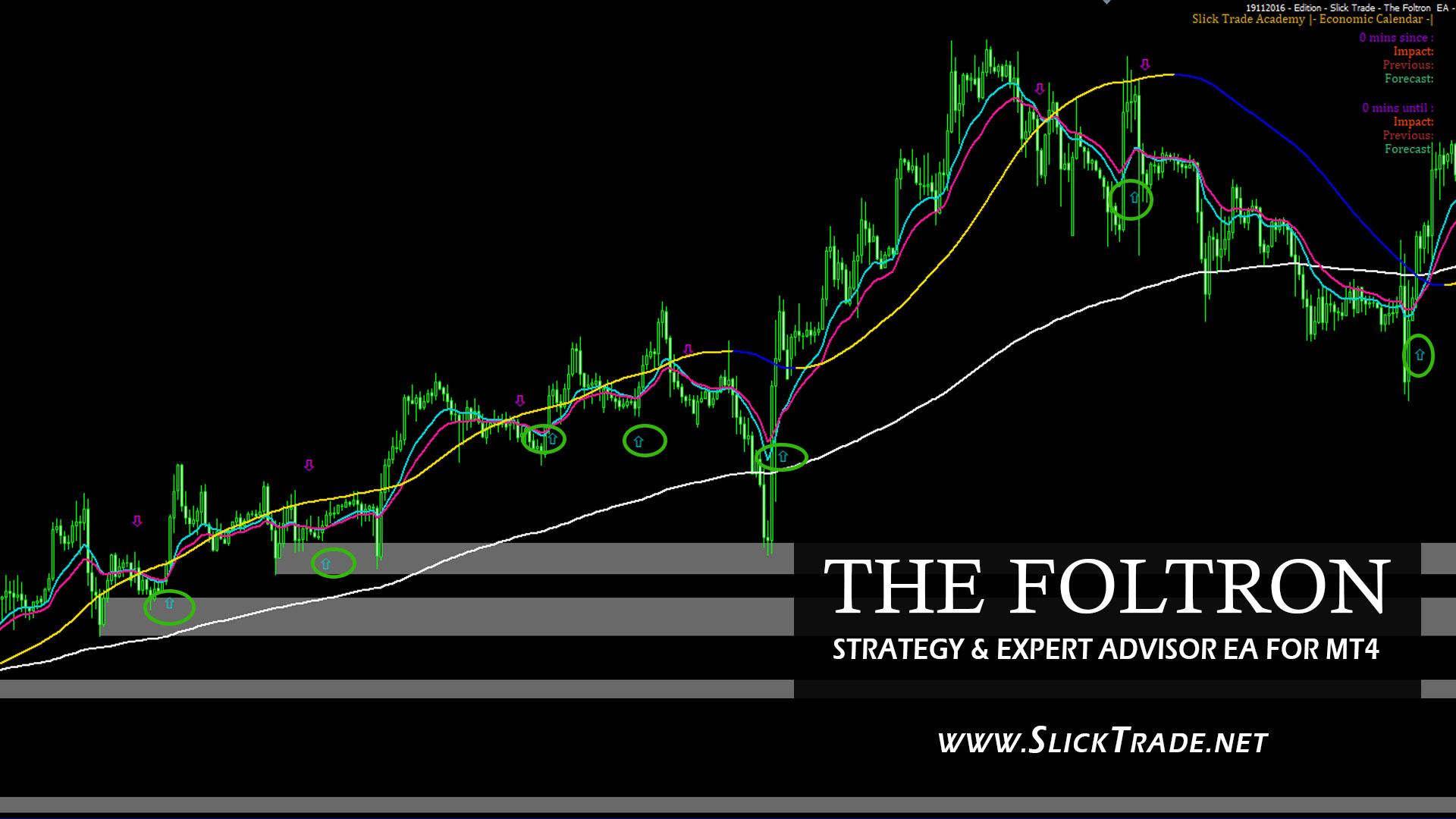 Strategy & Expert Advisor EA for MT4 foltron forex trading auto trader Strategy & Expert Advisor EA for MT4