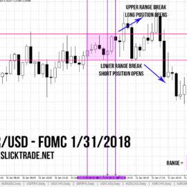 news straddle strategy slick trade online trading academy eurusd fomc 1-31-2018
