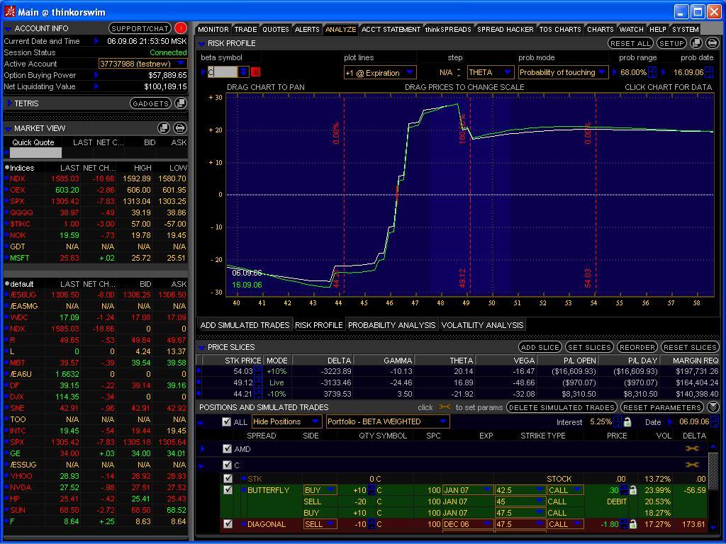 Thinkorswim automated trading strategies