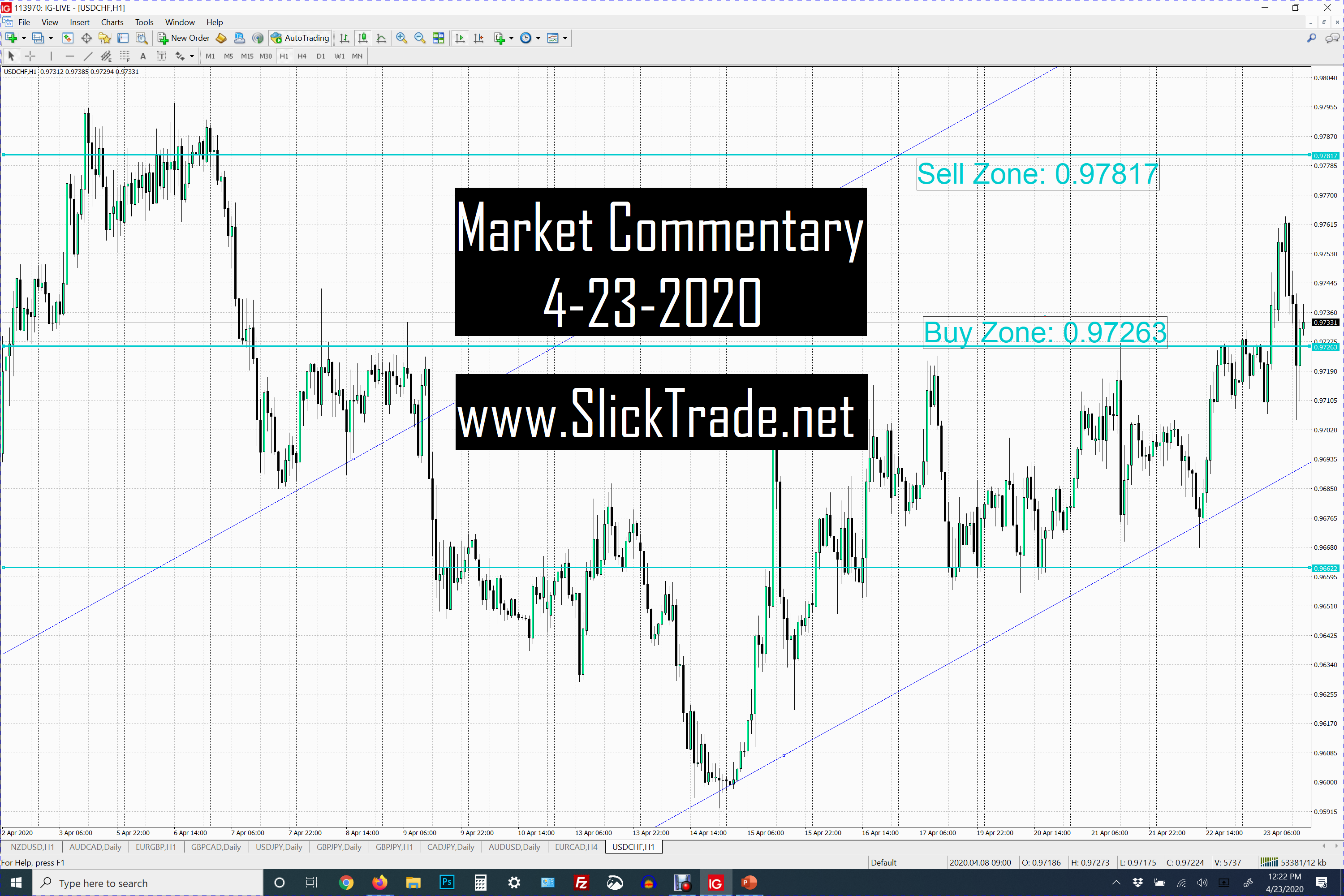 forex trade alerts market commentary