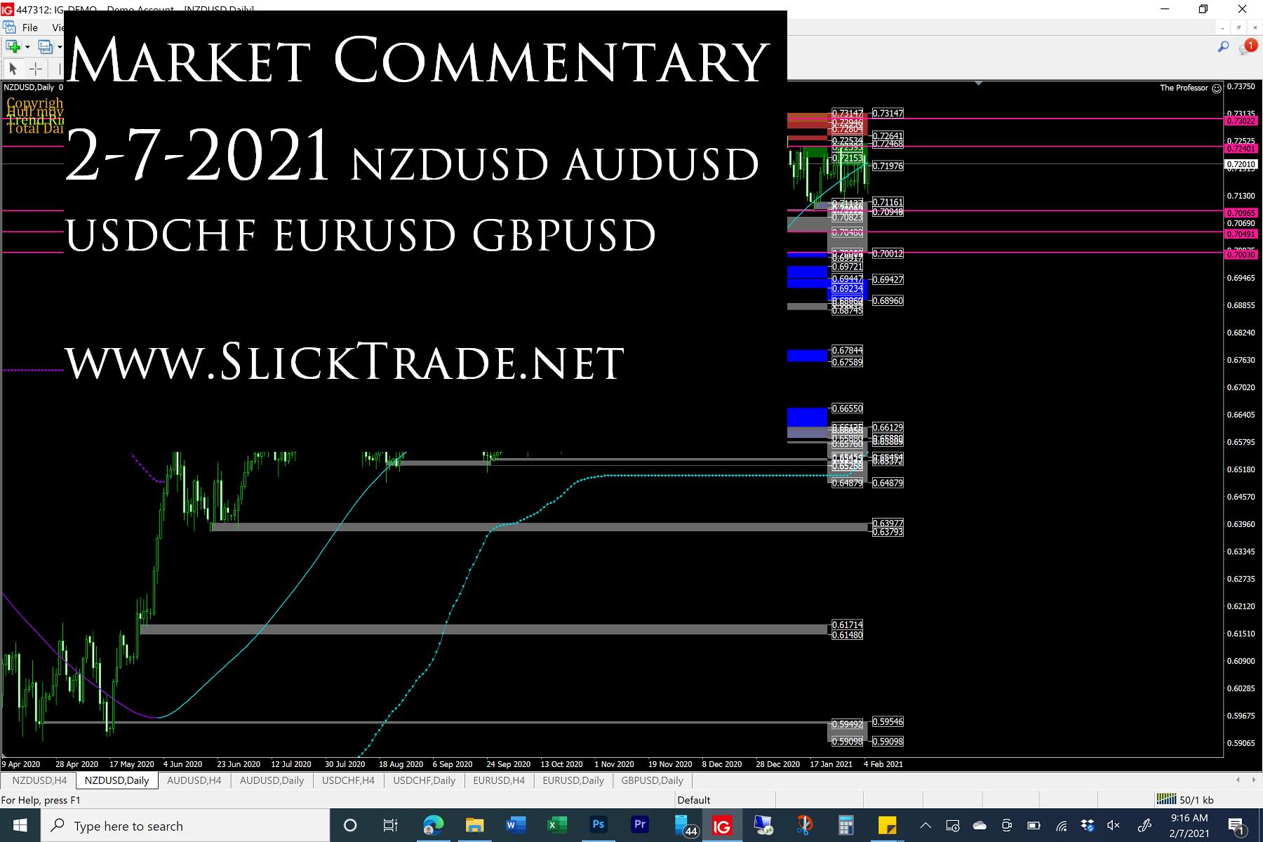 Market Commentary 2-7-2021 - NZDUSD AUDUSD USDCHF EURUSD GBPUSD