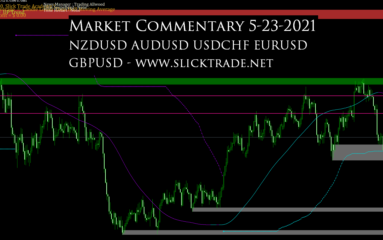 Market Commentary 5-23-2021 - NZDUSD AUDUSD USDCHF EURUSD GBPUSD