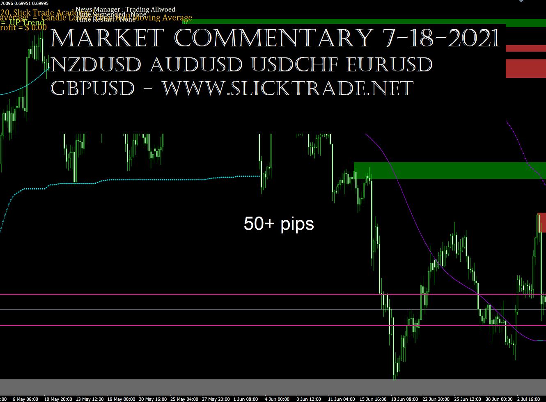 Market Commentary 7-18-2021 - NZDUSD AUDUSD USDCHF EURUSD GBPUSD